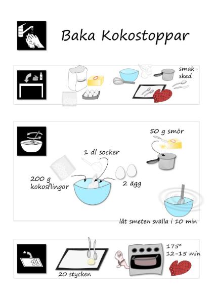 Recept med bildstöd